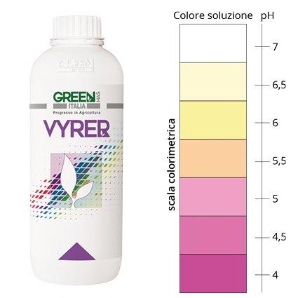 Vyrer, il regolatore di pH dell'acqua, facile e pratico da utilizzare